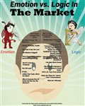 Emotion vs. Logic In A Traders Mind (Infographic)