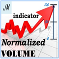 Technical Indicator Normalized Volumes Indicator
