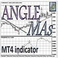 Technical Indicator Angle MA all types