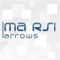 Технический индикатор MA RSI Arrows