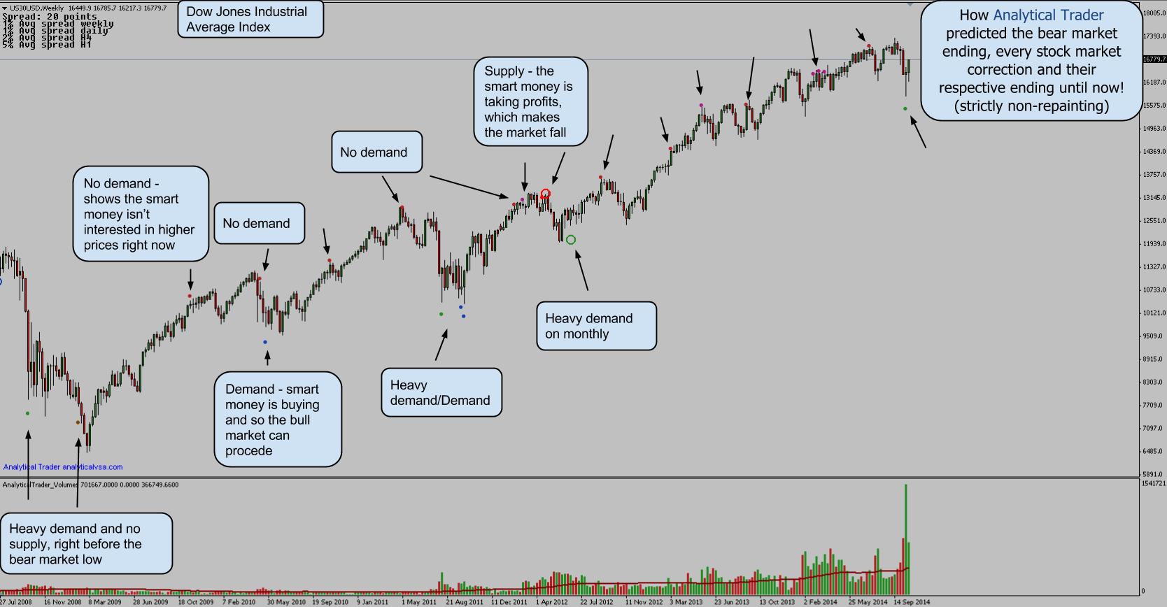 predicting stock market acti - HD1668×868