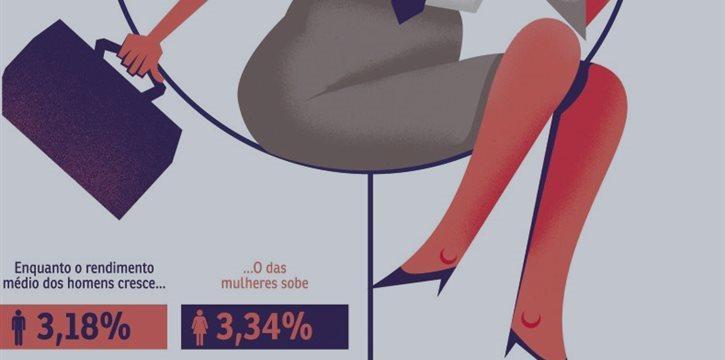 Salário mais alto causa até separação; mulheres devem ter jogo de cintura