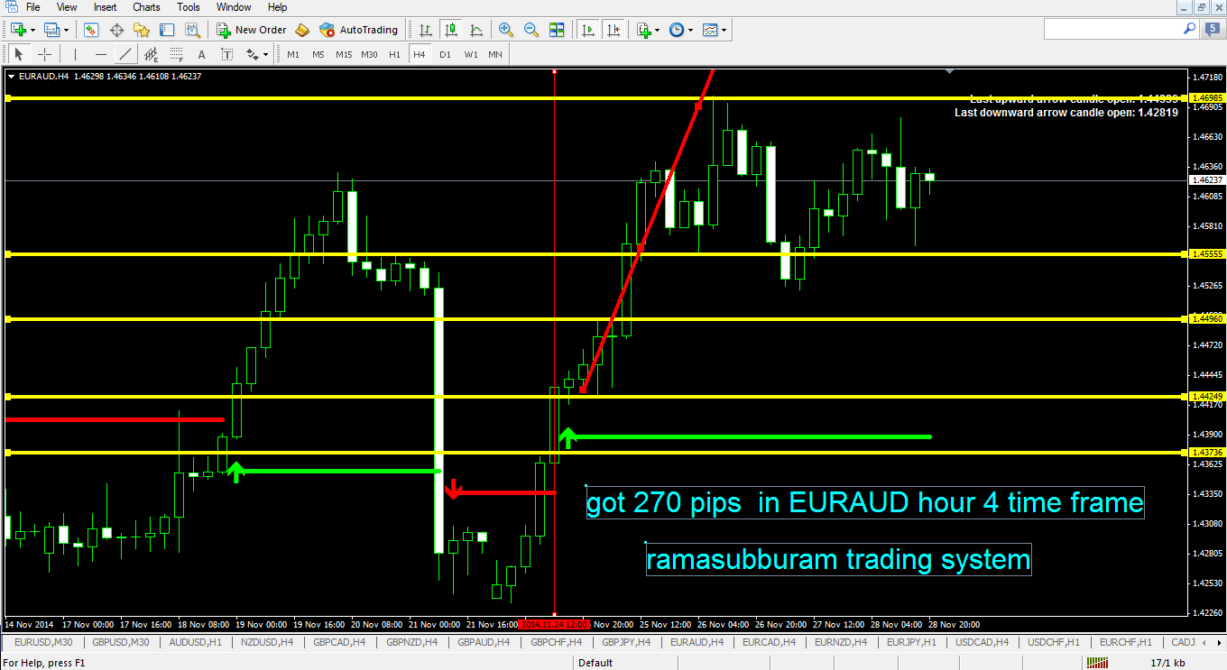 Linux forex trading