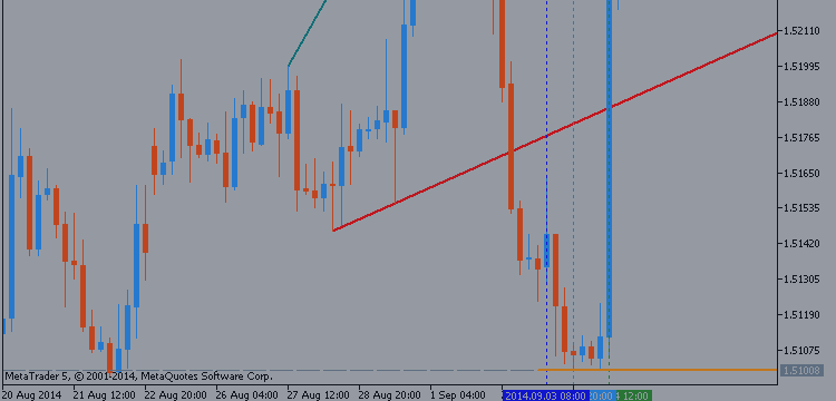 All About the Crosses: GBP/CHF