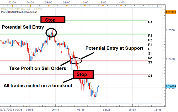 12082014 optimarkets poised to launch binary options trading platform