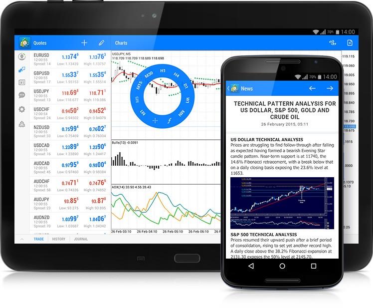 MetaTrader 4 para Android actualizado: rediseño realizado, añadido mostrador de noticias y registro del sistema