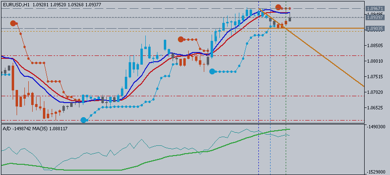 EURUSD Threatens Bearish RSI Momentum Despite Dovish ECB Draghi; GBPUSD Continues to Underperform