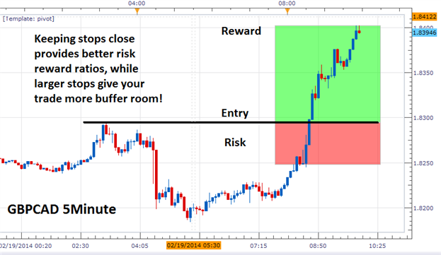 Forex 77 support and resistance trading