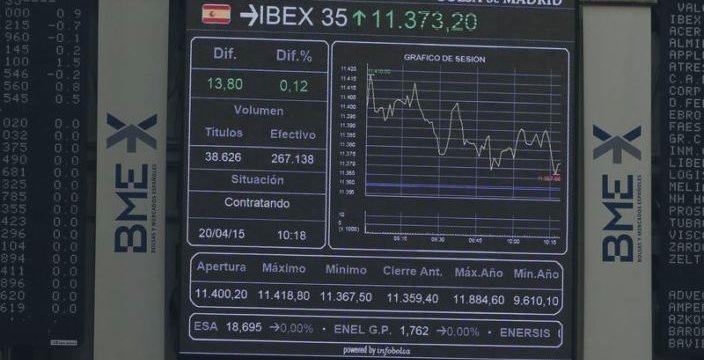 IBEX Pronóstico 28 Abril 2015, Análisis Técnico