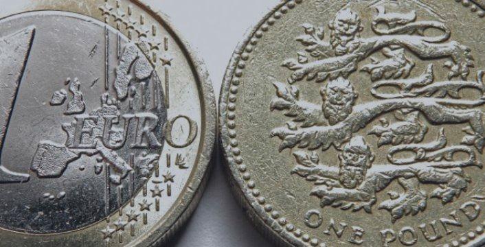 EUR/GBP Previsão para 15 de Maio de 2015, Análise Técnica