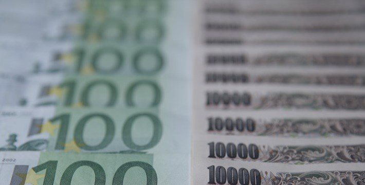 Currency EUR/JPY Forecast