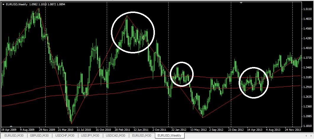 """Пример """"вливаний"""" денежной массы в рынок"""