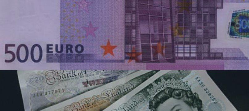 EUR/GBP Previsão para 01 de Junho de 2015, Análise Técnica