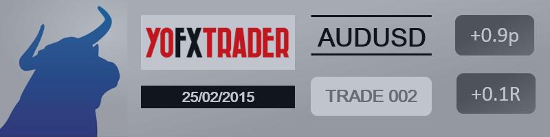 Yofxtrader.com - Trade 02. Compra AUDUSD @ 0,7882 SL 0,7865