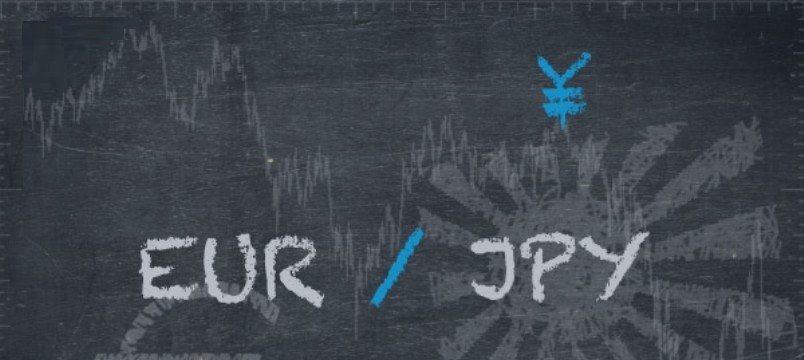 EUR/JPY Pronóstico 8 Junio 2015, Análisis Técnico