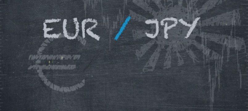 EUR/JPY Previsão para 08 de Junho de 2015, Análise Técnica
