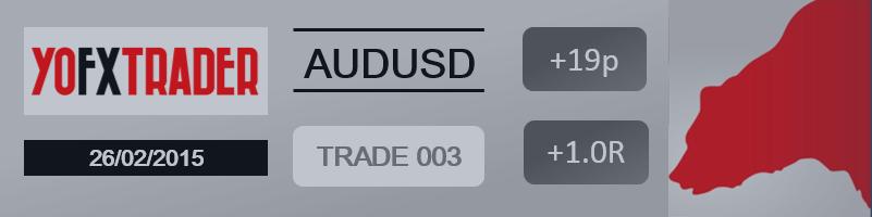Yofxtrader.com - Trade 03. Venta AUDUSD @ 0,7894 SL 0,7910 y 0,7898 SL 0,7915