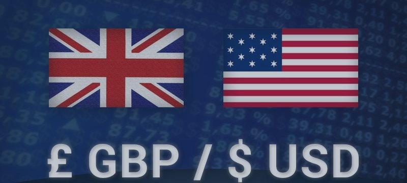 GBP/USD Pronóstico 15 Junio 2015, Análisis Técnico