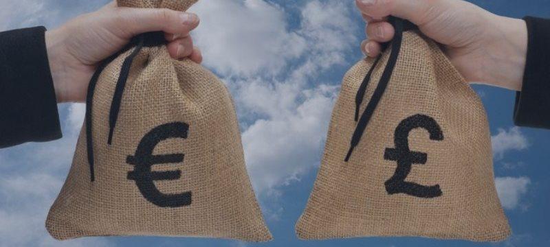 EUR/GBP Previsão para 26 de Junho de 2015, Análise Técnica