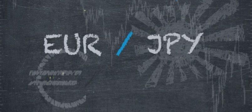 EUR/JPY Previsão para 29 de Junho de 2015, Análise Técnica