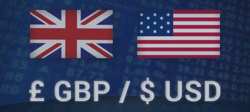 GBP/USD Previsão para 29 de Junho de 2015, Análise Técnica