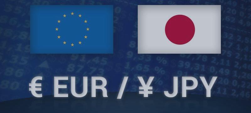 EUR/JPY Pronóstico 30 Junio 2015, Análisis Técnico