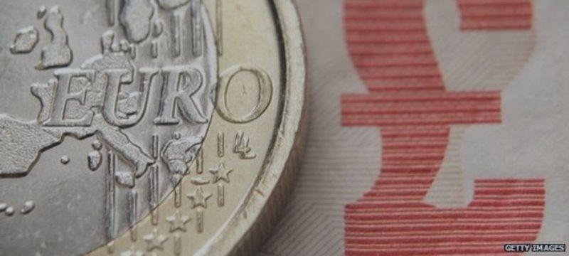 EUR/GBP Previsão para 02 de Julho de 2015, Análise Técnica