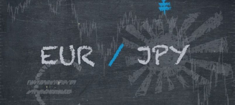 EUR/JPY Previsão para 06 de Julho de 2015, Análise Técnica
