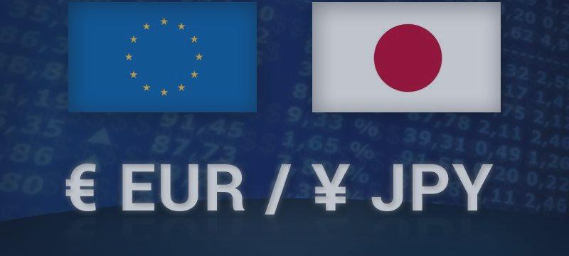 EUR/JPY Pronóstico 7 Julio 2015, Análisis Técnico