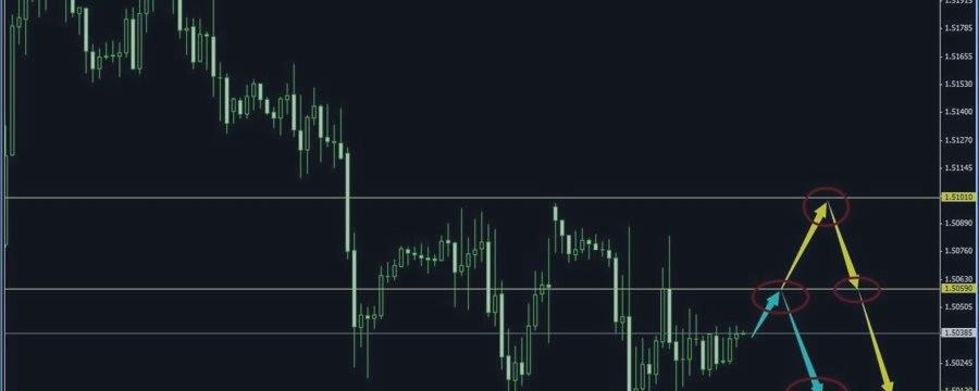 就这两国会加息 英镑和美元到底如何交易?
