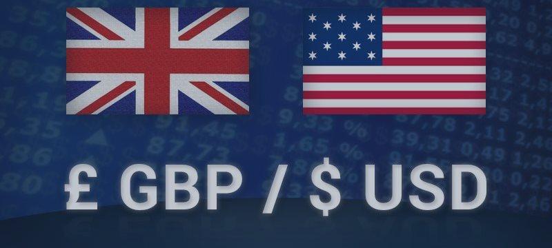 GBP/USD Previsão para 20 de Julho de 2015, Análise Técnica