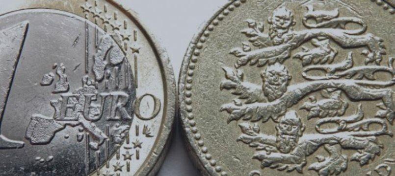 EUR/GBP Previsão para 24 de Julho de 2015, Análise Técnica