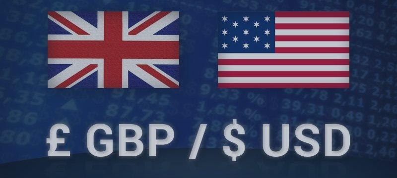 GBP/USD Pronóstico 3 Agosto 2015, Análisis Técnico