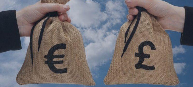 EUR/GBP Previsão 07 de agosto de 2015, Análise Técnica