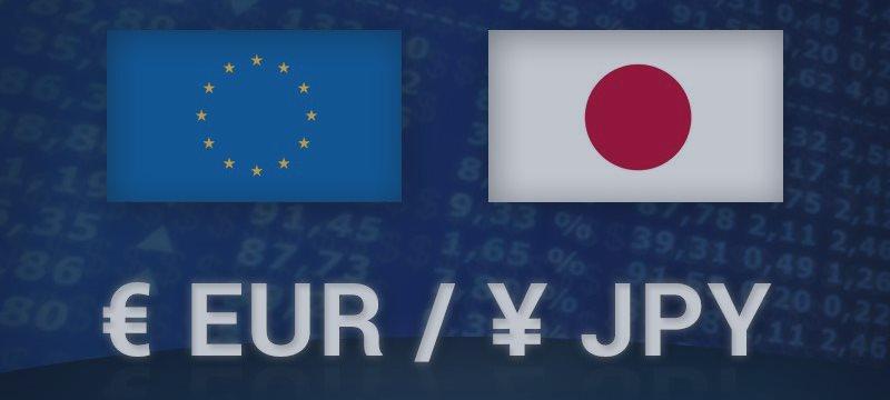 EUR/JPY Previsão para 11 de Agosto de 2015, Análise Técnica