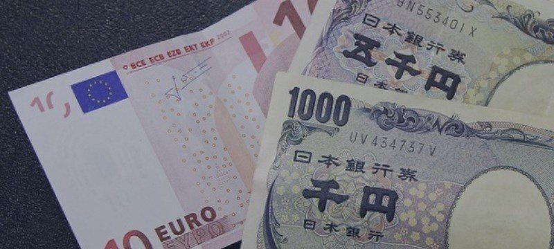EUR/JPY Previsão para 12 de Agosto de 2015, Análise Técnica
