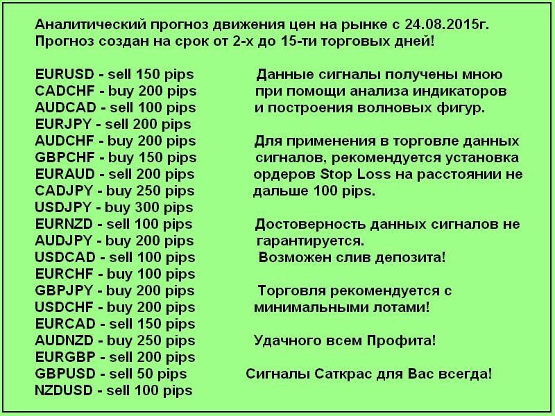 Анализ движения цен валютных пар с 24.08.2015