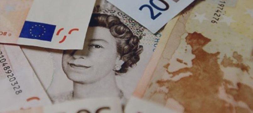 EUR/GBP Previsão para 18 de Agosto de 2015, Análise Técnica