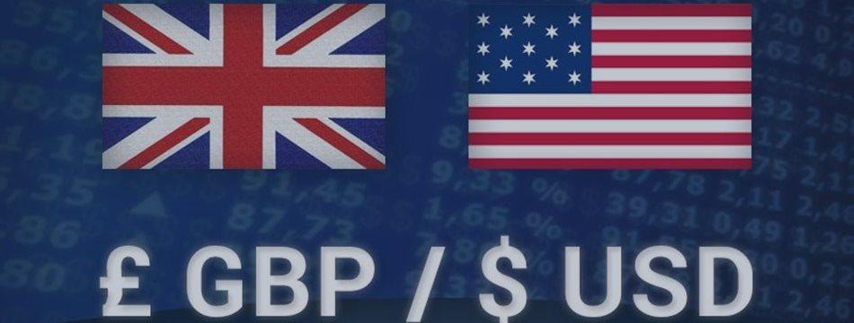 GBP/USD Previsão para 24 de Agosto de 2015, Análise Técnica