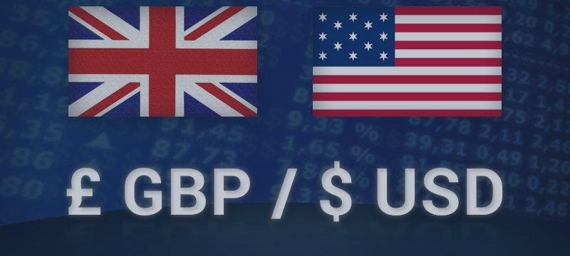 GBP/USD Previsão para 31 de Agosto de 2015, Análise Técnica