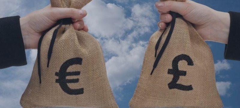 Previsão EUR/GBP, 11 de Setembro de 2015, Análise Técnica