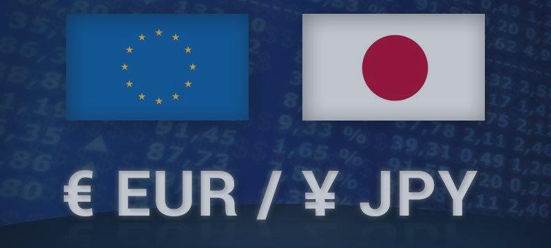 Previsão EUR/JPY, 15 de Setembro de 2015, Análise Técnica