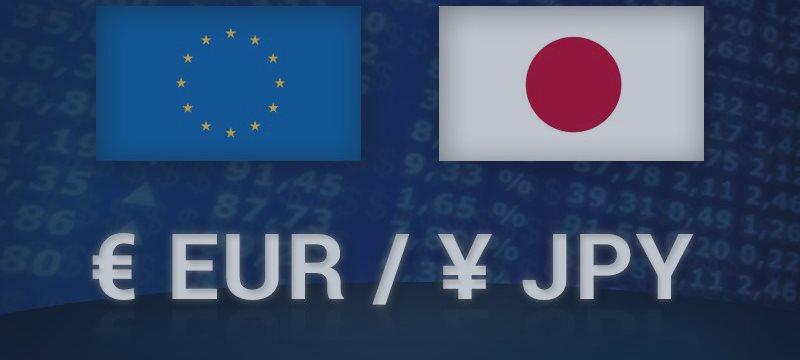 EUR/JPY Pronóstico 15 Septiembre 2015, Análisis Técnico