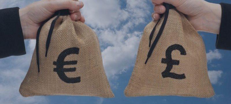 Previsão EUR/GBP, 18 de Setembro de 2015, Análise Técnica