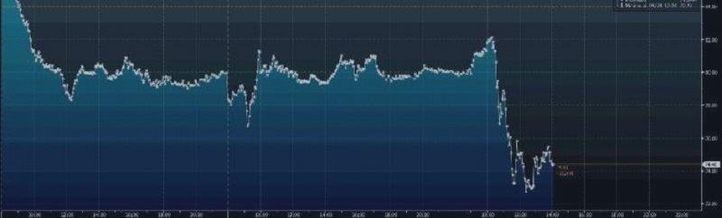 El escándalo Volkswagen hunde también a BMW en Bolsa y arrastra al sector