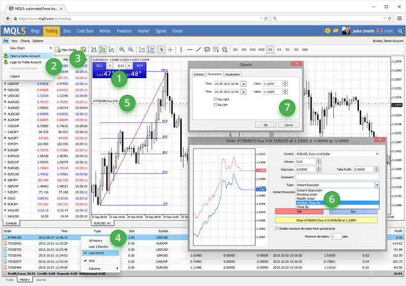 La plataforma web MetaTrader 4 sigue su proceso de perfeccionamiento