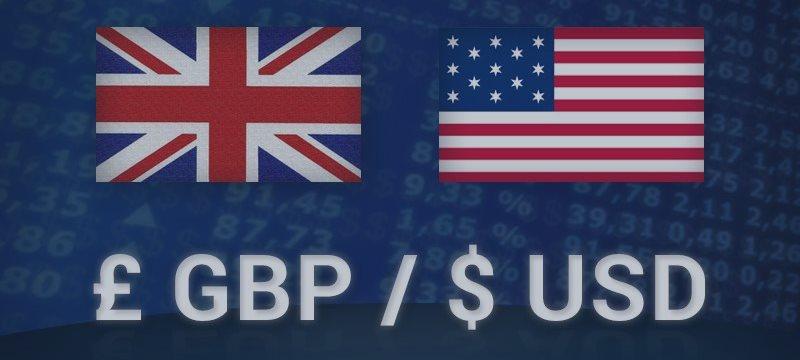 Previsão GBP/USD, 5 de Outubro de 2015, Análise Técnica