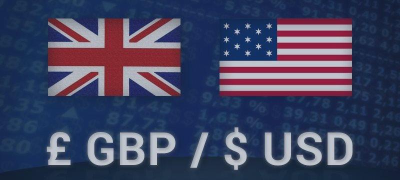 GBP/USD Pronóstico 5 Octubre 2015, Análisis Técnico