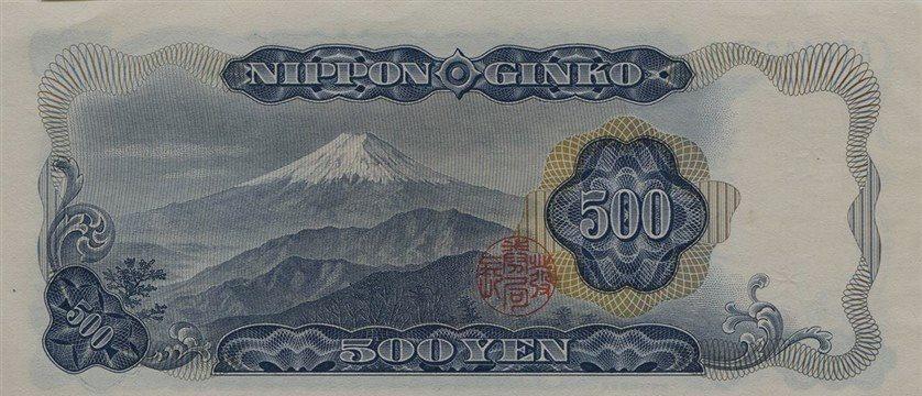 円:日銀、当面緩和の動き予想されず – MUFG