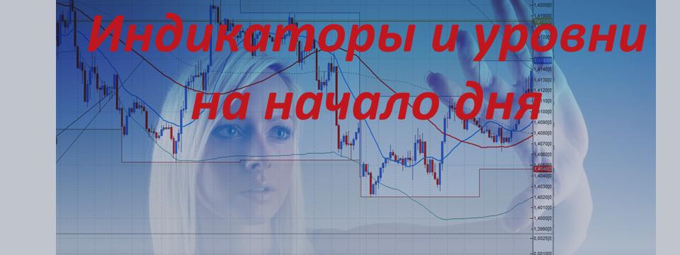 Индикаторы и уровни на начало торгового дня 12/10/2015